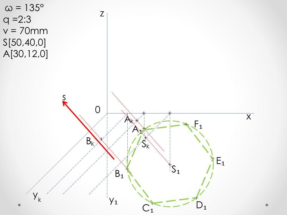 q =2:3 z v = 70mm S[50,40,0] A[30,12,0] s x A F₁ A₁ B S E₁ S₁ B₁ y y₁